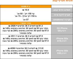 tab3_ipon